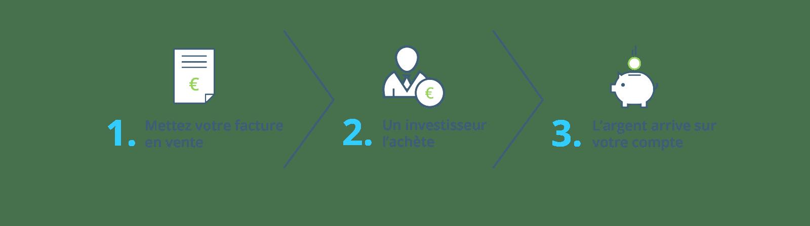 Edebex - homepage - schéma explicatif
